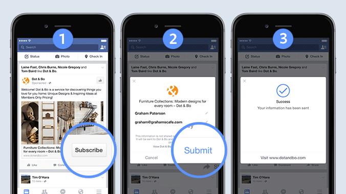 Exemple Lead Ads Facebook